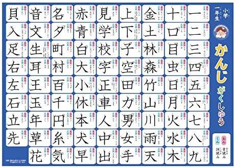 一年生 で 習う 漢字 一年生で習う漢字一覧表!テスト問題も用意!プリント無料【覚え方あ...