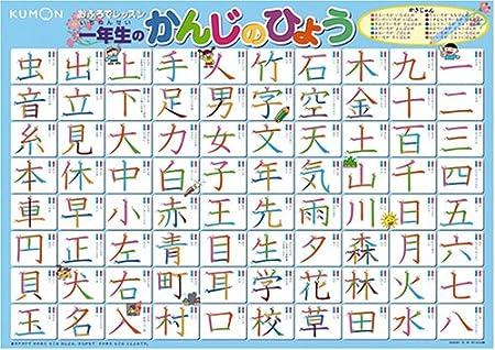 一年生 で 習う 漢字 一年生の漢字プリント1 ぷりんときっず