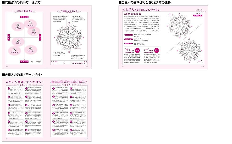 六世占星 2020 相性 簡単四柱推命(六星占術)で今日の運勢・性格診断・相性占い