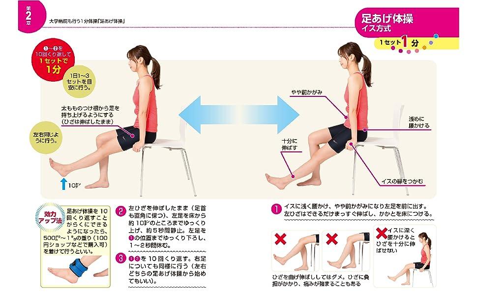 変形 性 膝 関節 症 運動