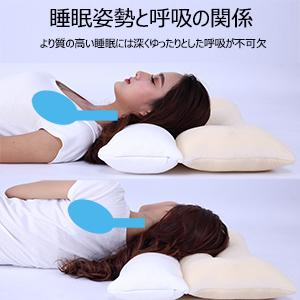 枕 なし ネック ストレート 危険なストレートネックは枕で改善できる